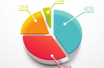 Como diversificar a carteira de ações e ter melhores resultados na bolsa?